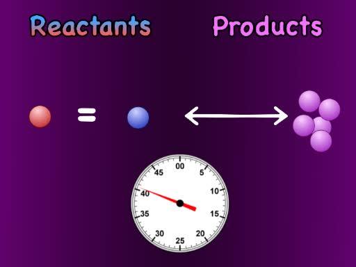 Determinación espectrofotométrica de la constante de un equilibrio