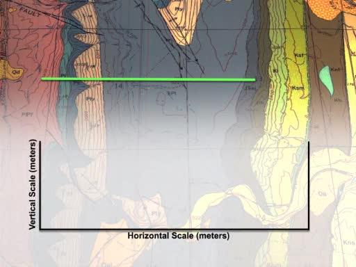 Utilizando mapas topográficos para generar perfiles topográficos