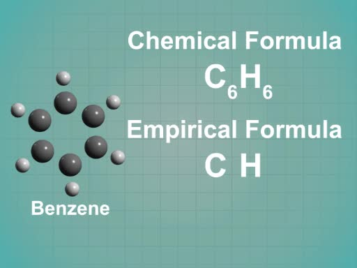 Determinar la fórmula empírica