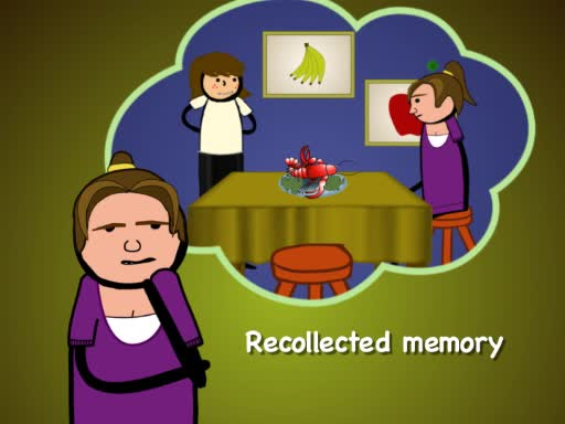 学习和记忆: 记得知道任务