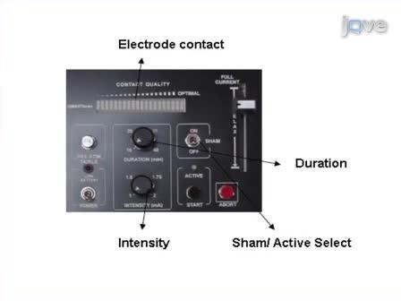 Posicionamento do eletrodo e Montage na estimulação transcraniana por corrente