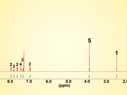 Espectroscopia de resonancia magnética nuclear (RMN)