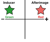 Color Afterimages