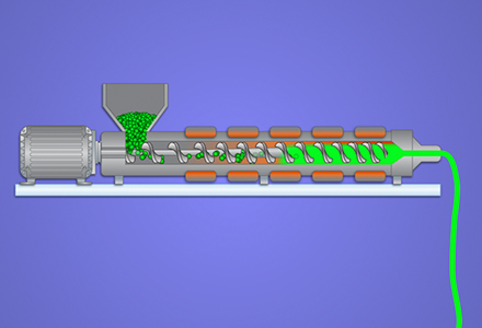 Demonstration of the Power Law Model Through Extrusion