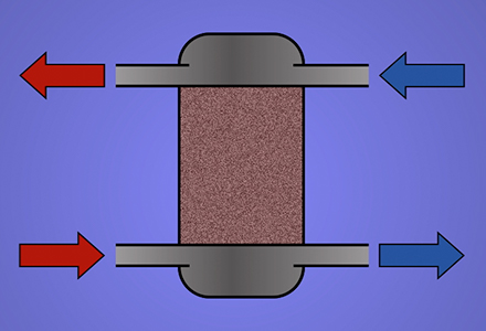 Gas Absorber