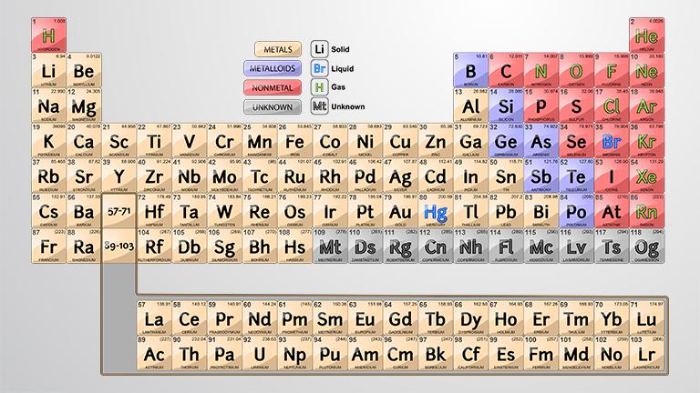 Периодическая таблица и организменные элементы