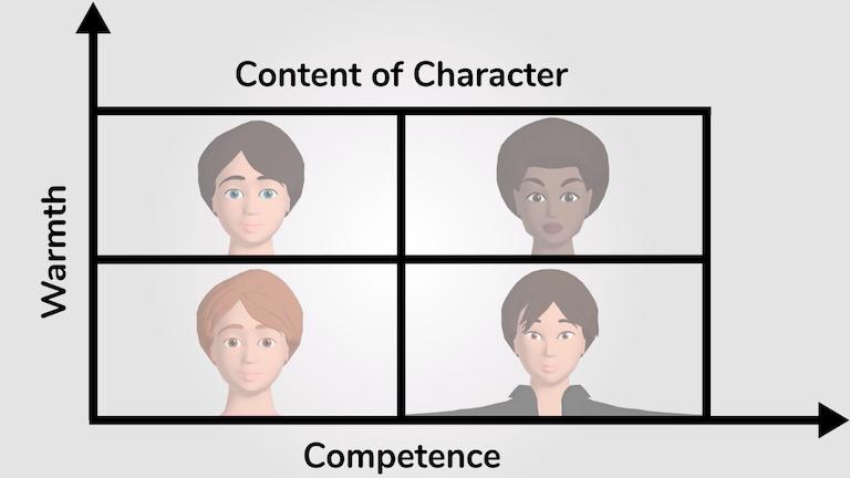 Stereotypisches Inhaltsmodell