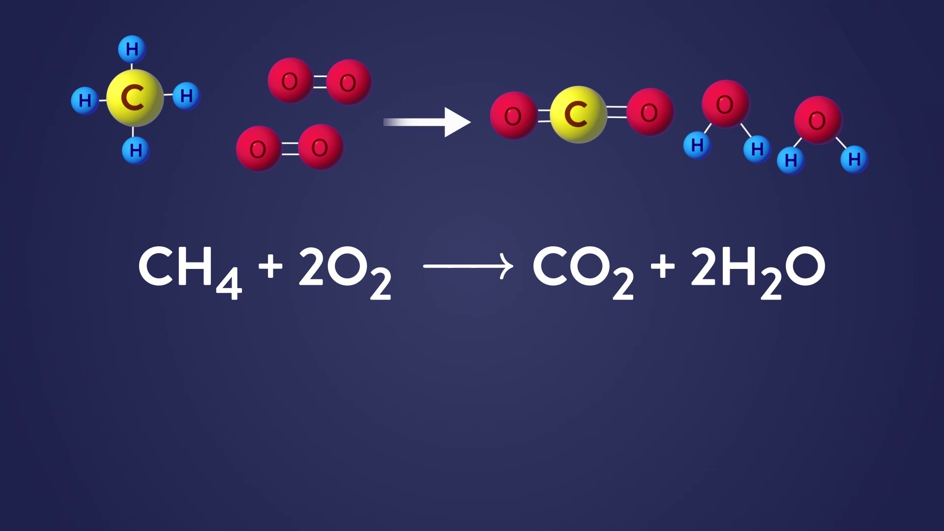 Stoichiometry, Product Yield, and Limiting Reactants