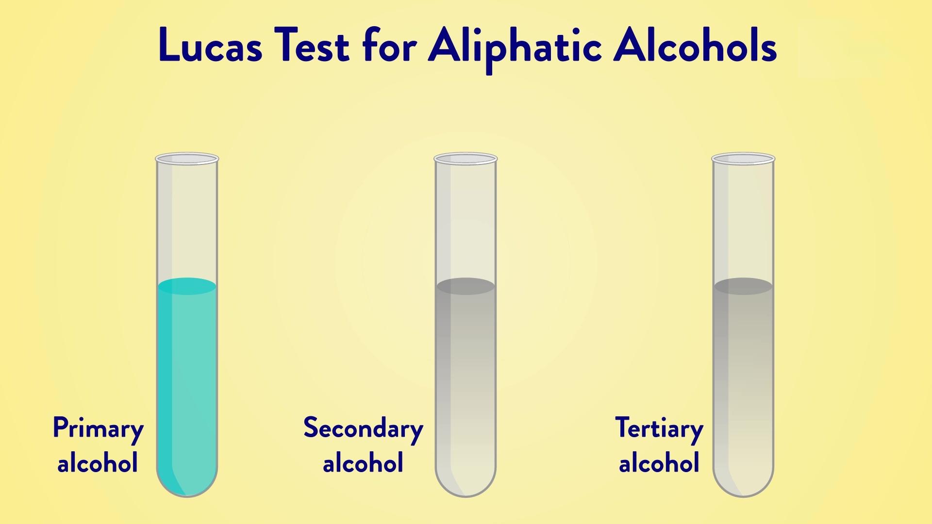 Identifying Alcohols