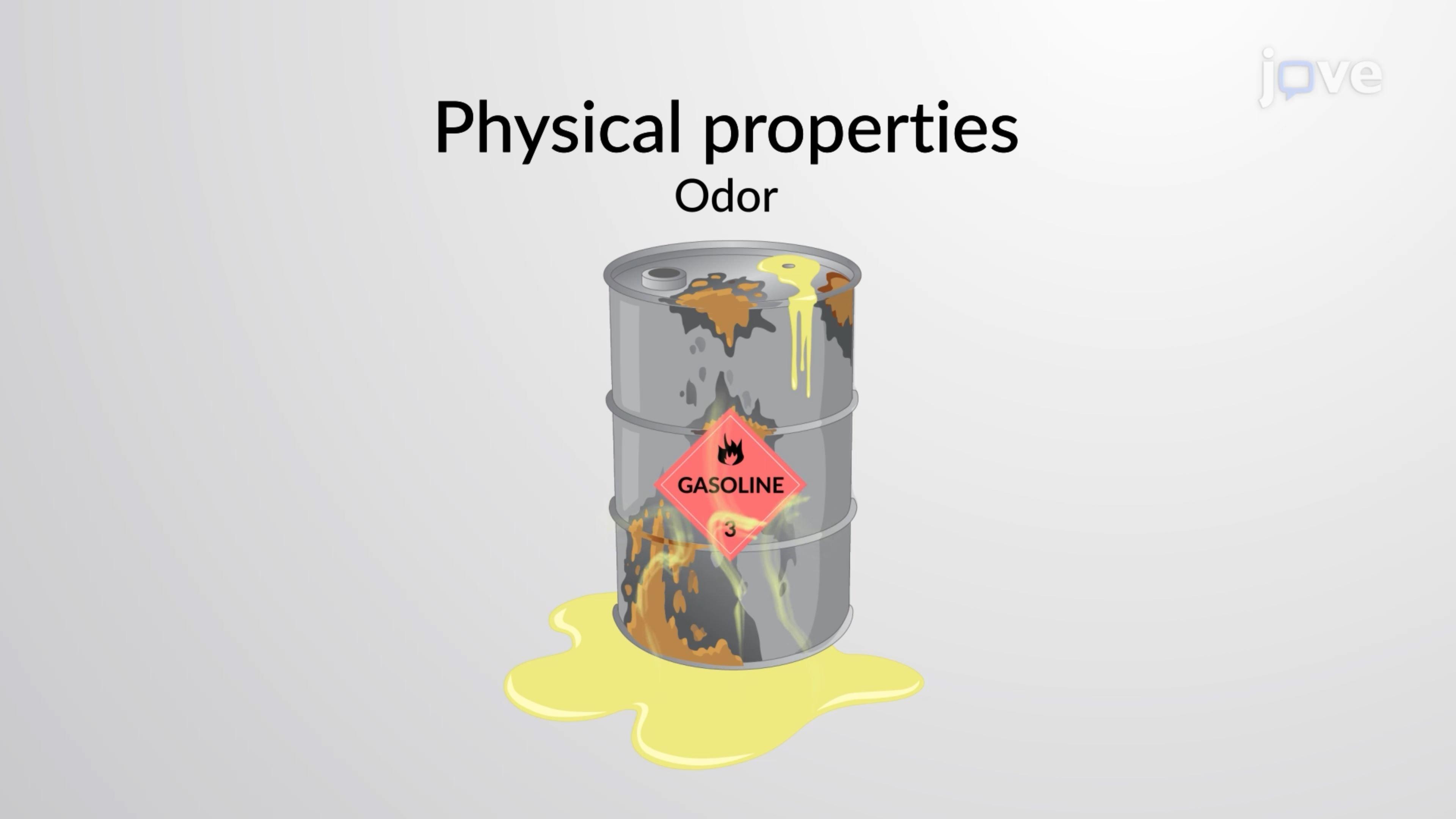 Physikalische und chemische Eigenschaften von Materie
