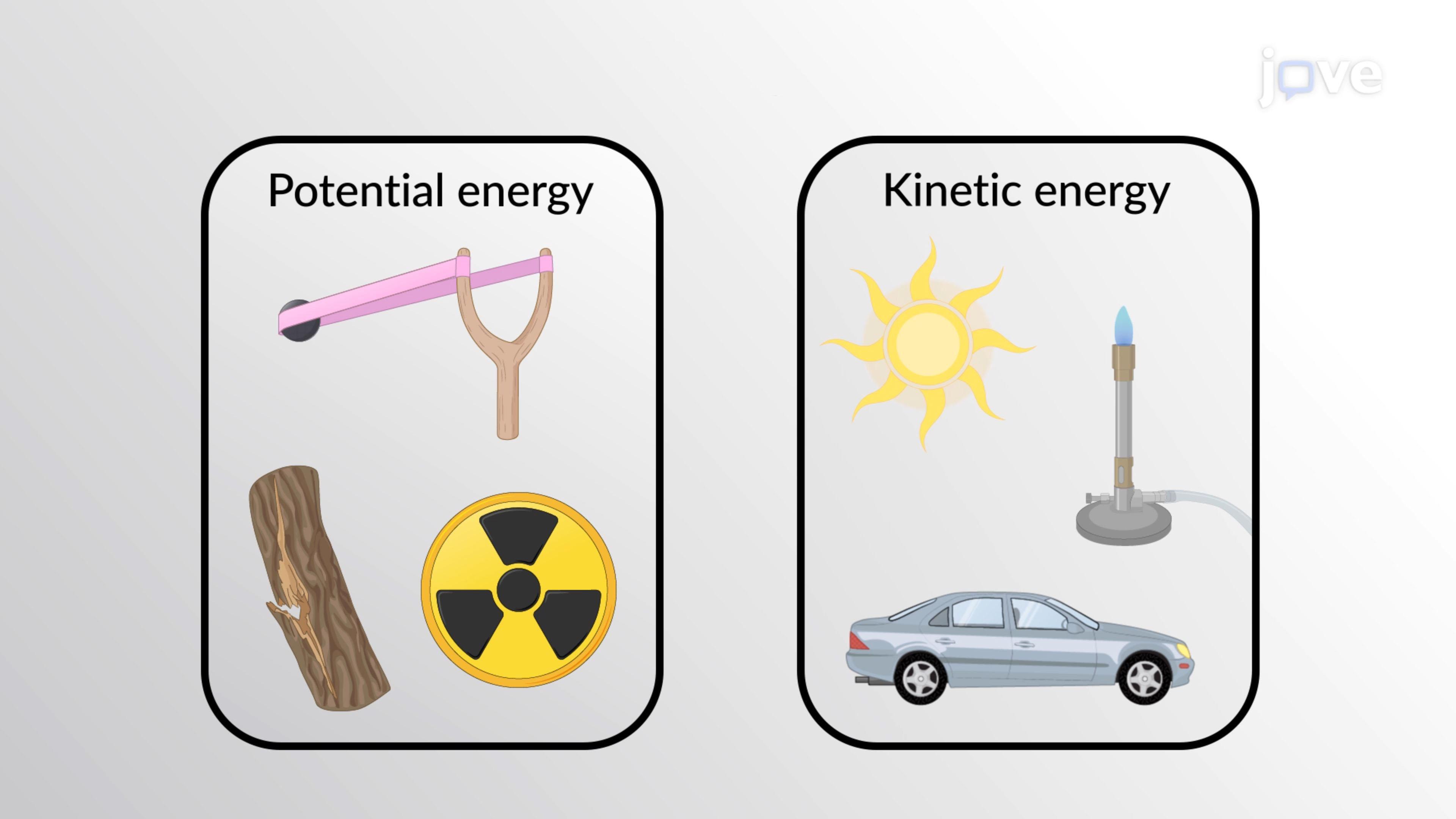 Was ist Energie?