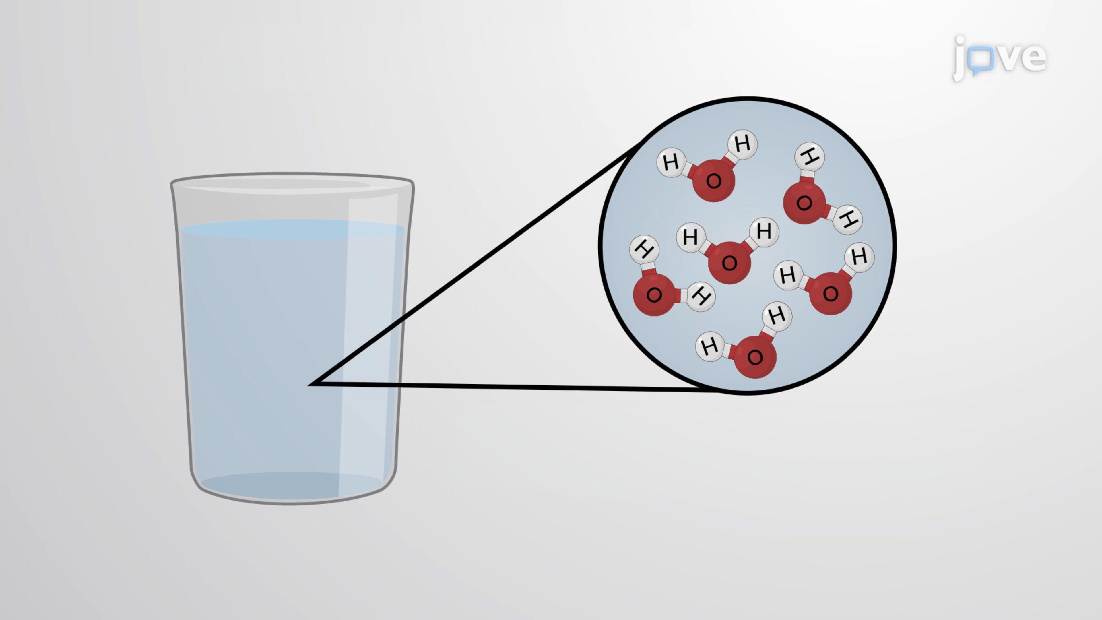 Die Atomtheorie von Materie