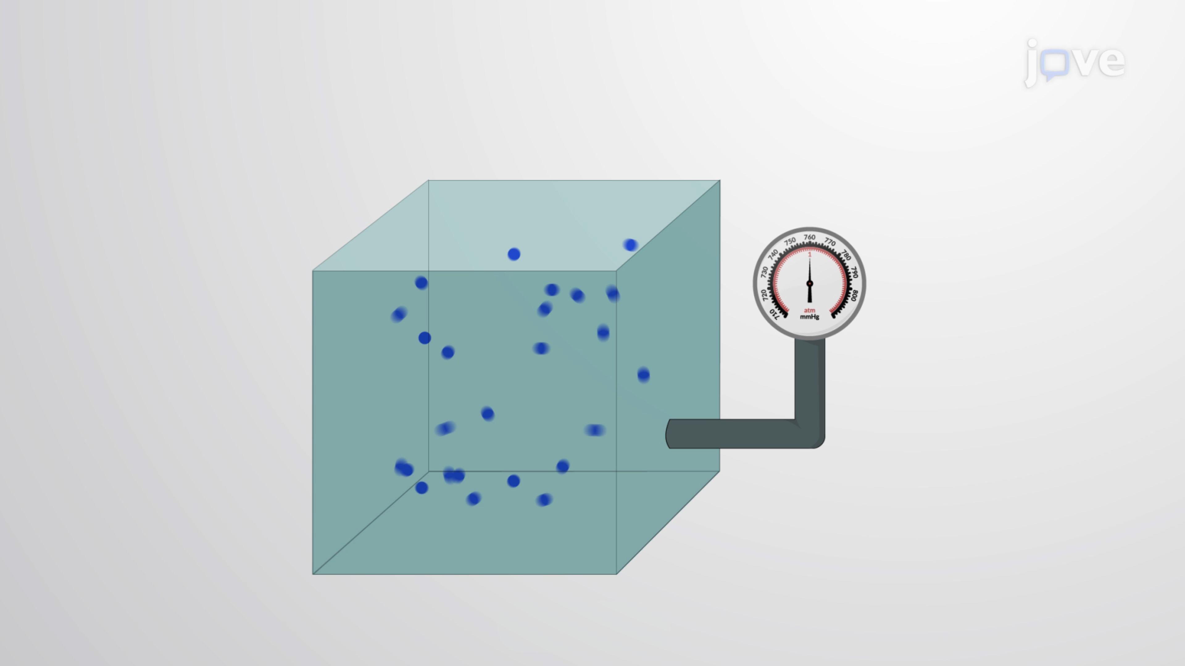 气体混合物 - 道尔顿分压定律