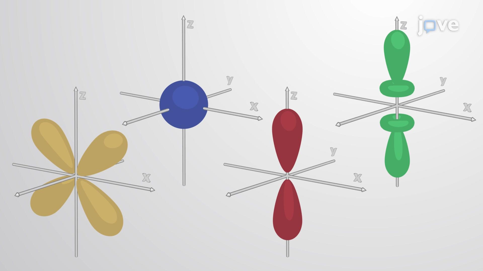 The Quantum–Mechanical Model of an Atom