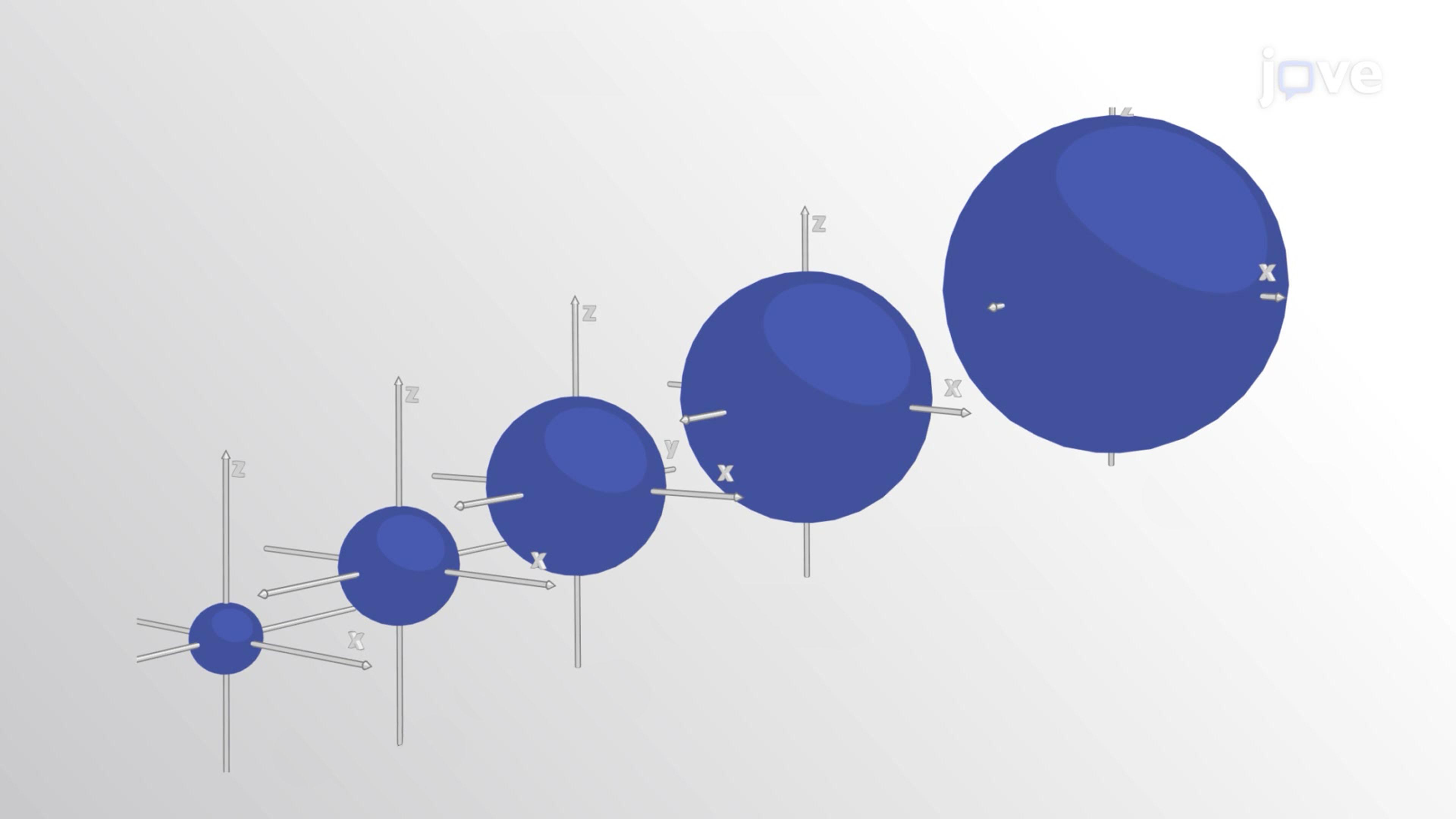 The Energies of Atomic Orbitals