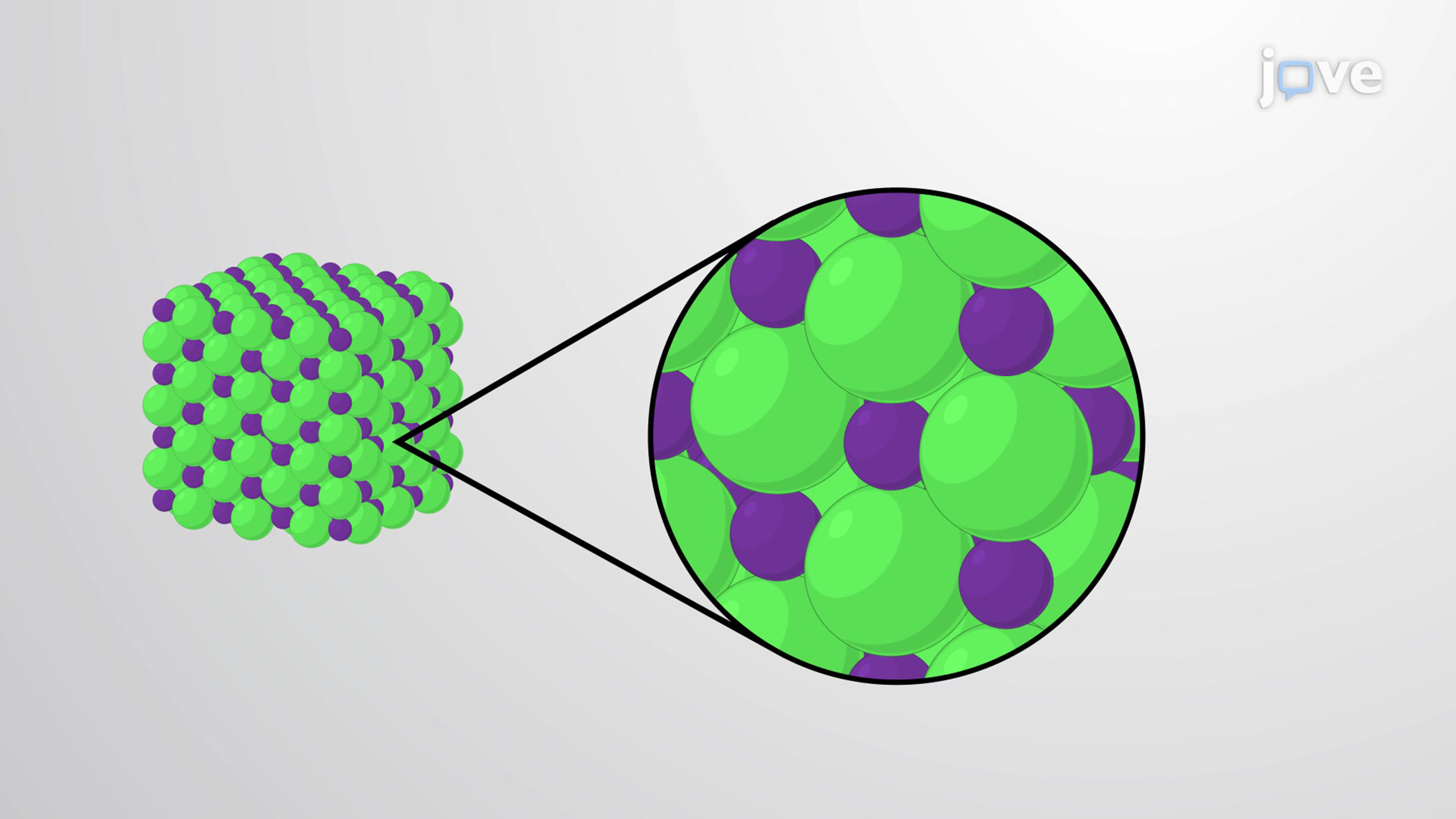 离子粘接和电子传输