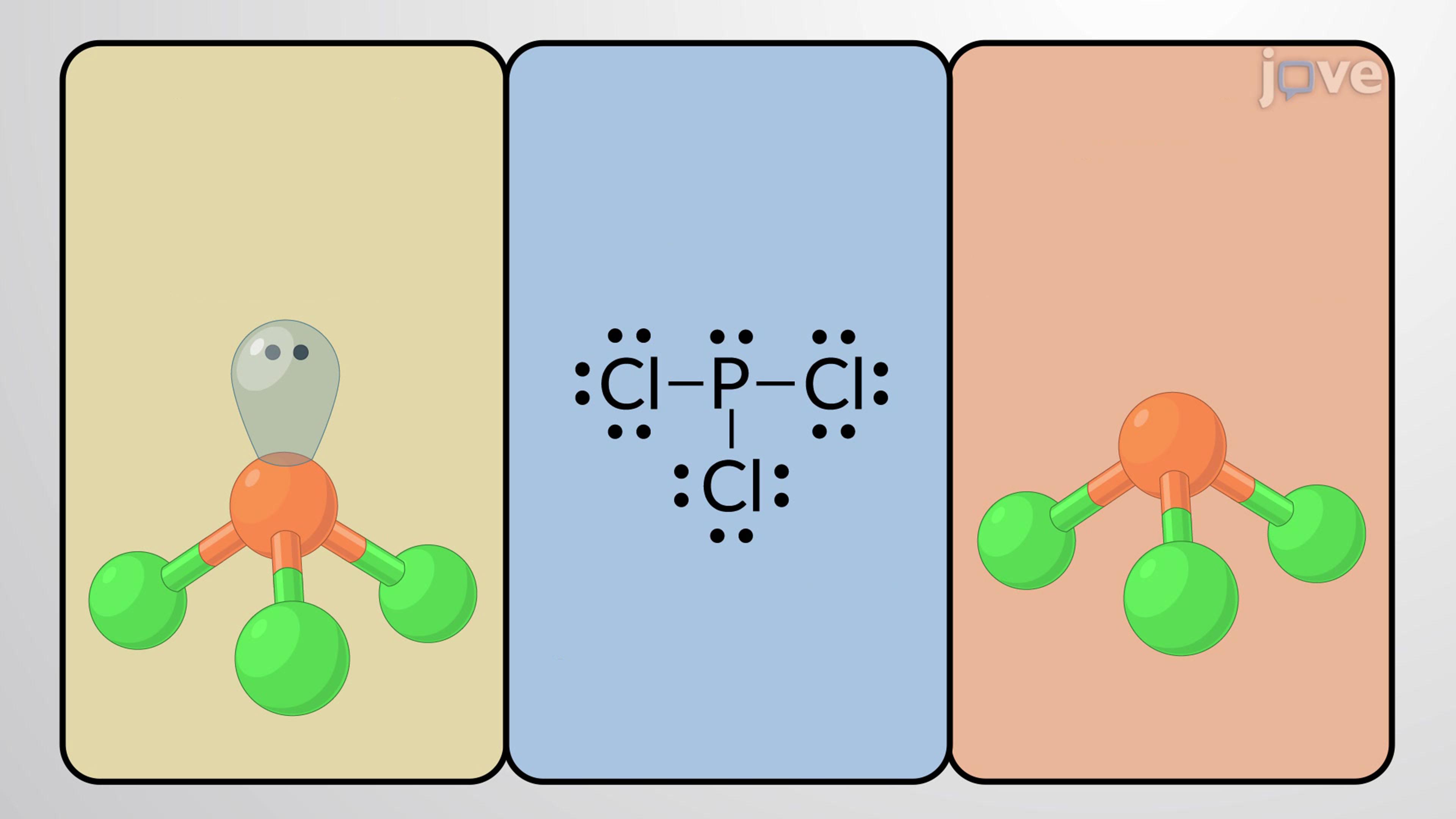 预测分子的几何形状