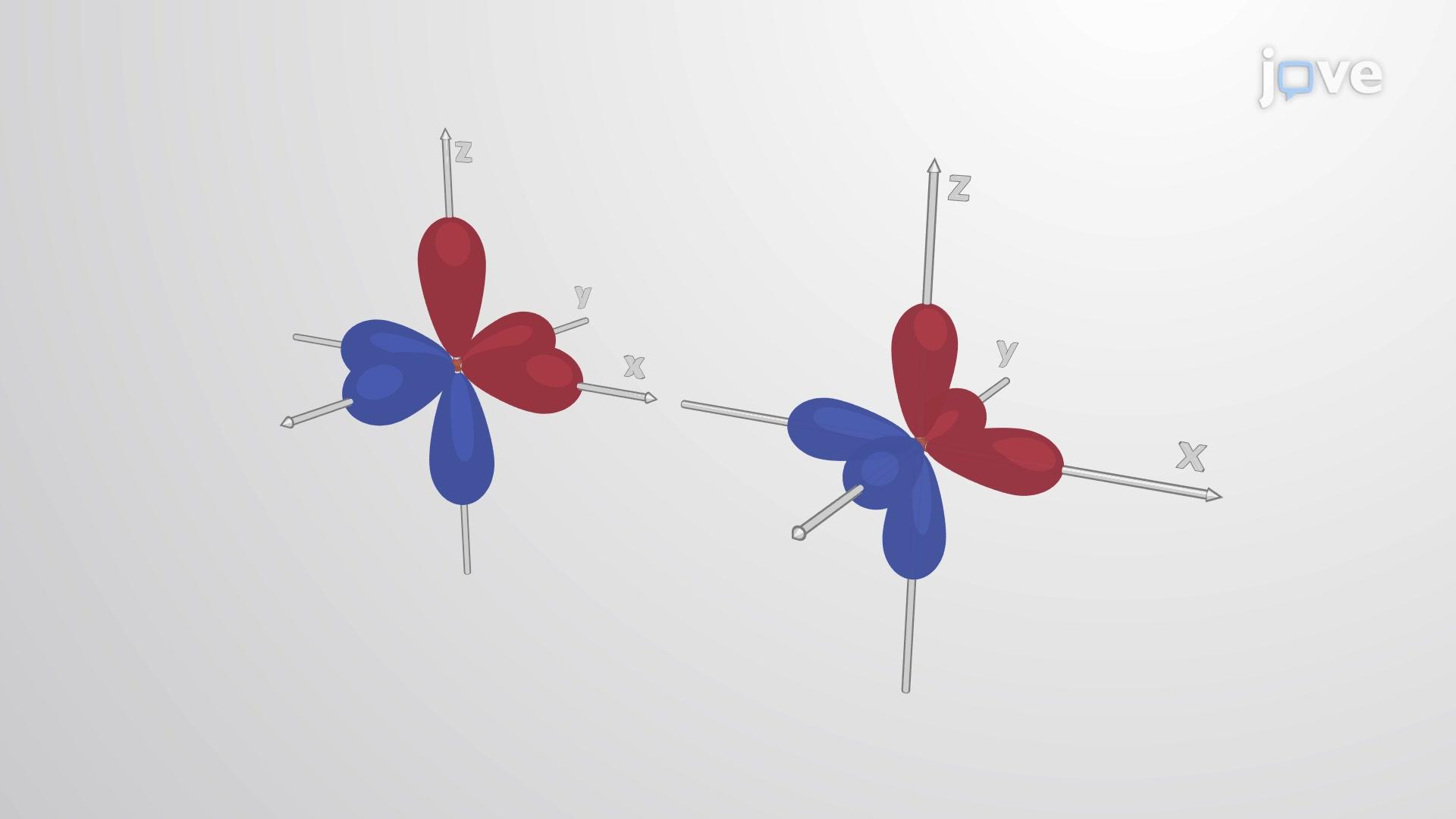 分子轨道理论 I