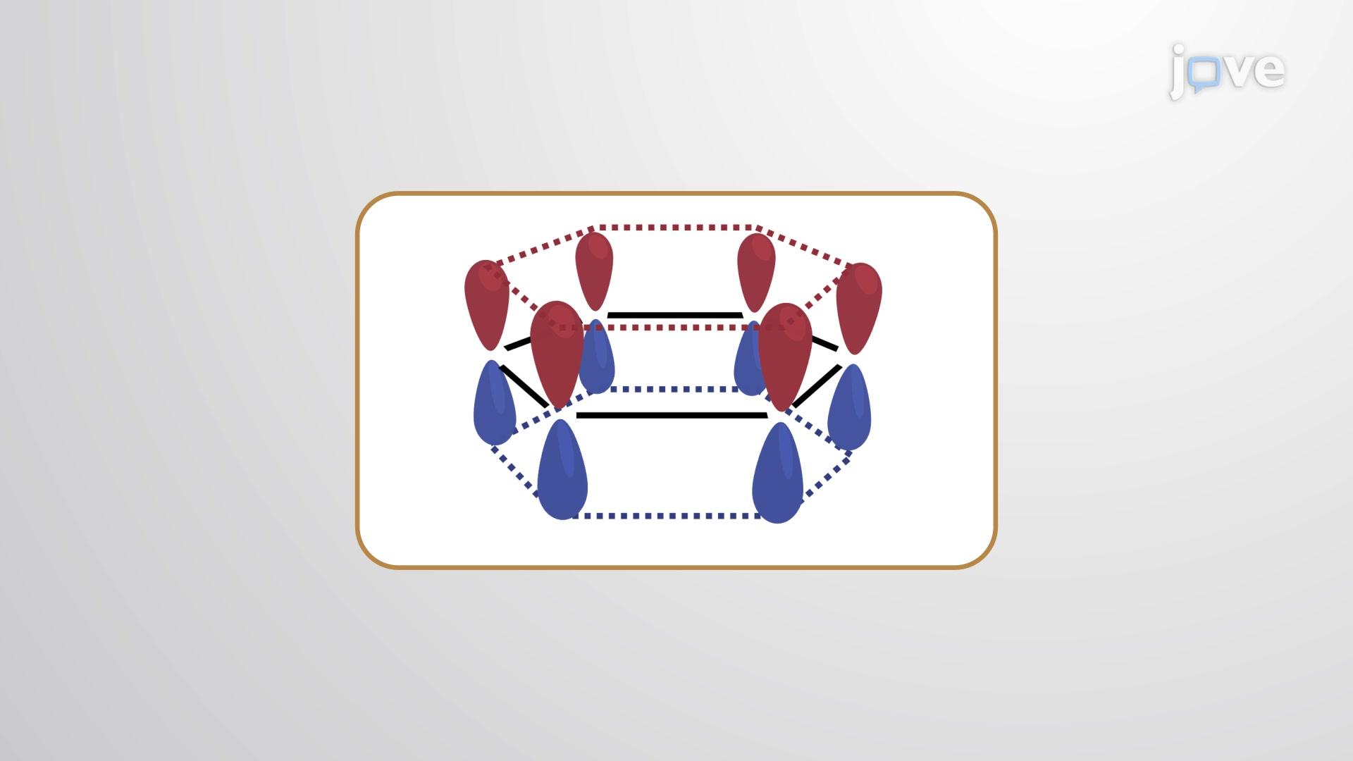 分子轨道理论 II