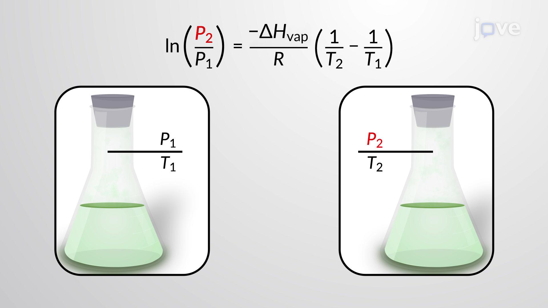 Clausius-Clapeyron Equation