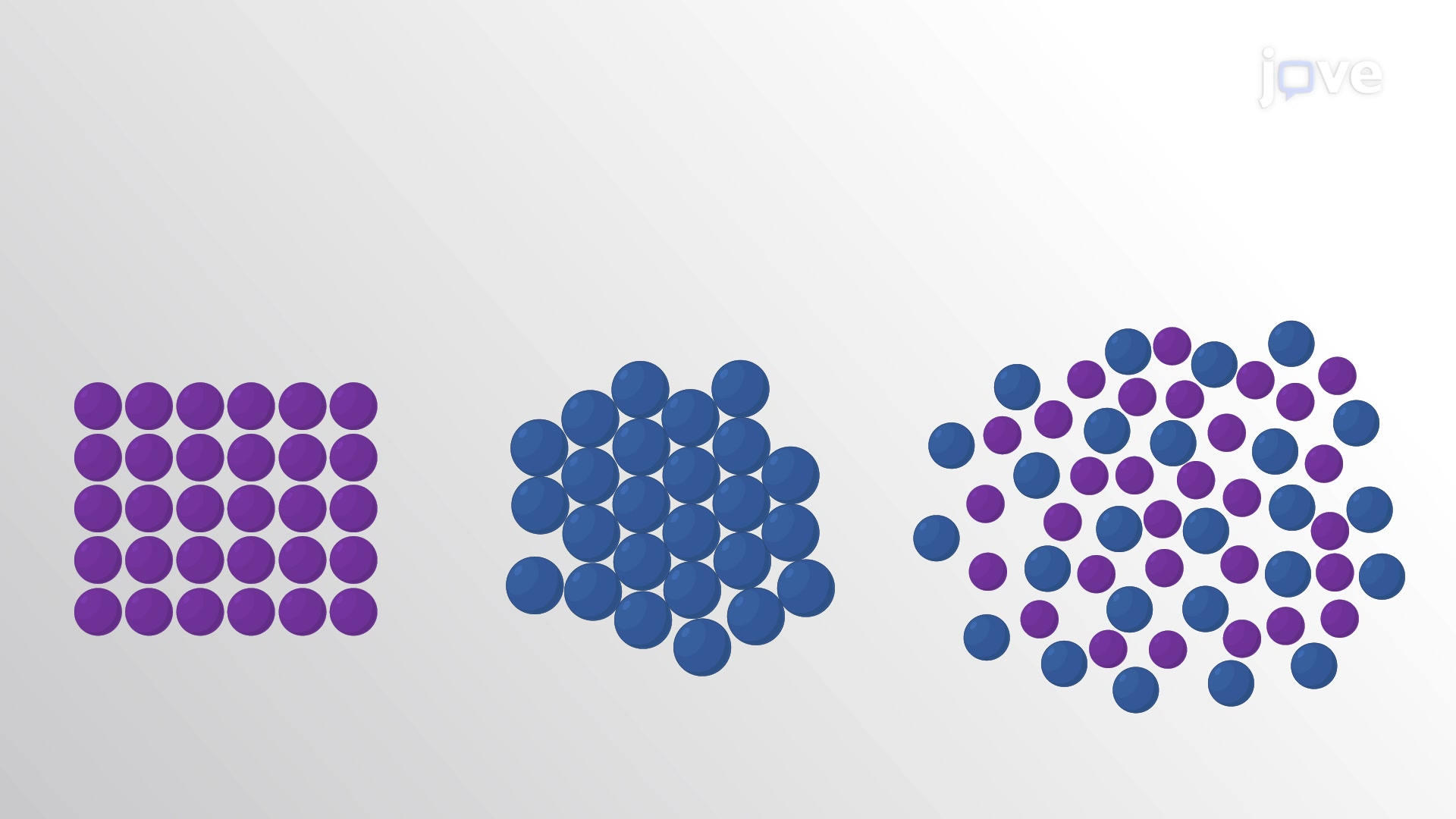 כוחות בין מולקולריים בתמיסות