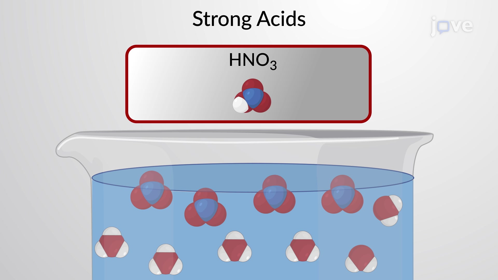 Strong Acid and Base Solutions
