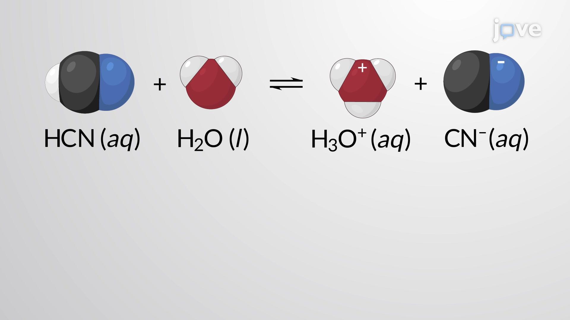 Weak Acid Solutions