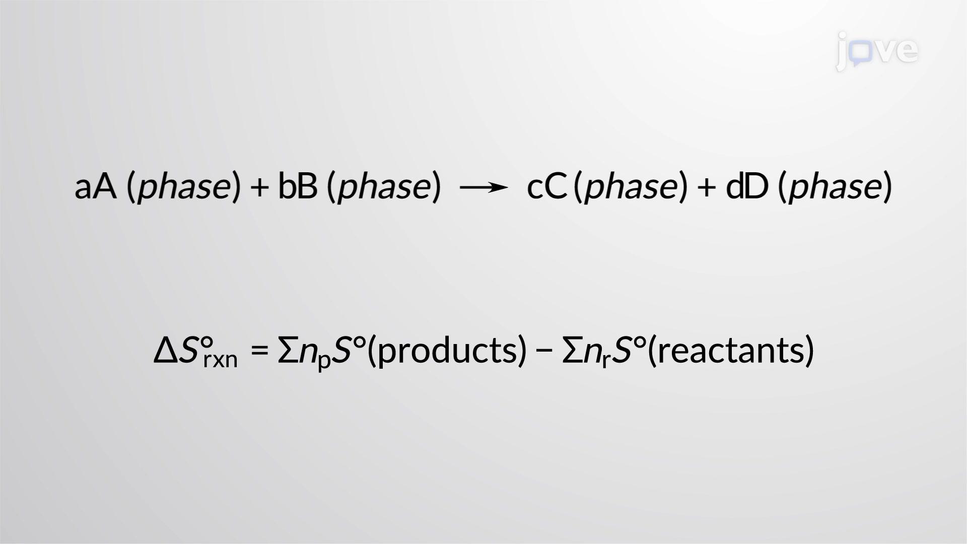 Standard Entropy Change for a Reaction