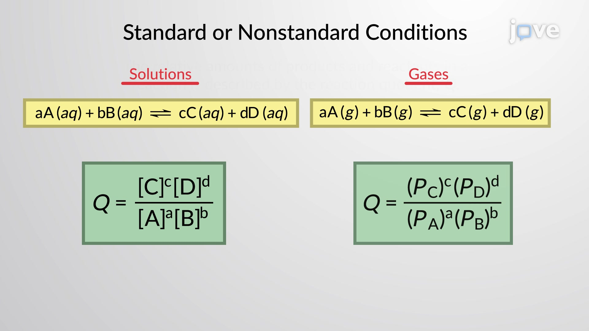 Free Energy Changes for Nonstandard States