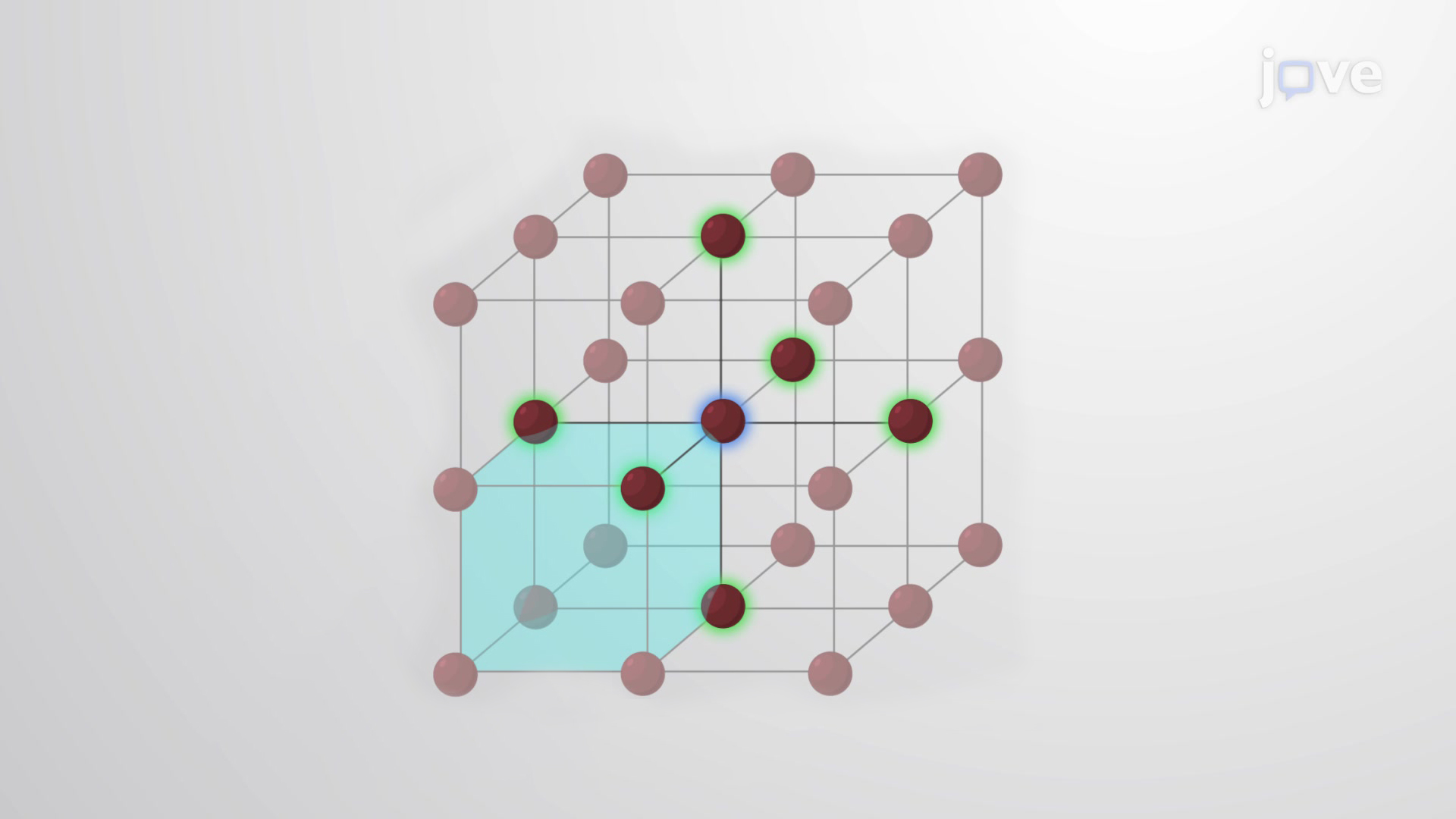 Lattice Centering and Coordination Number