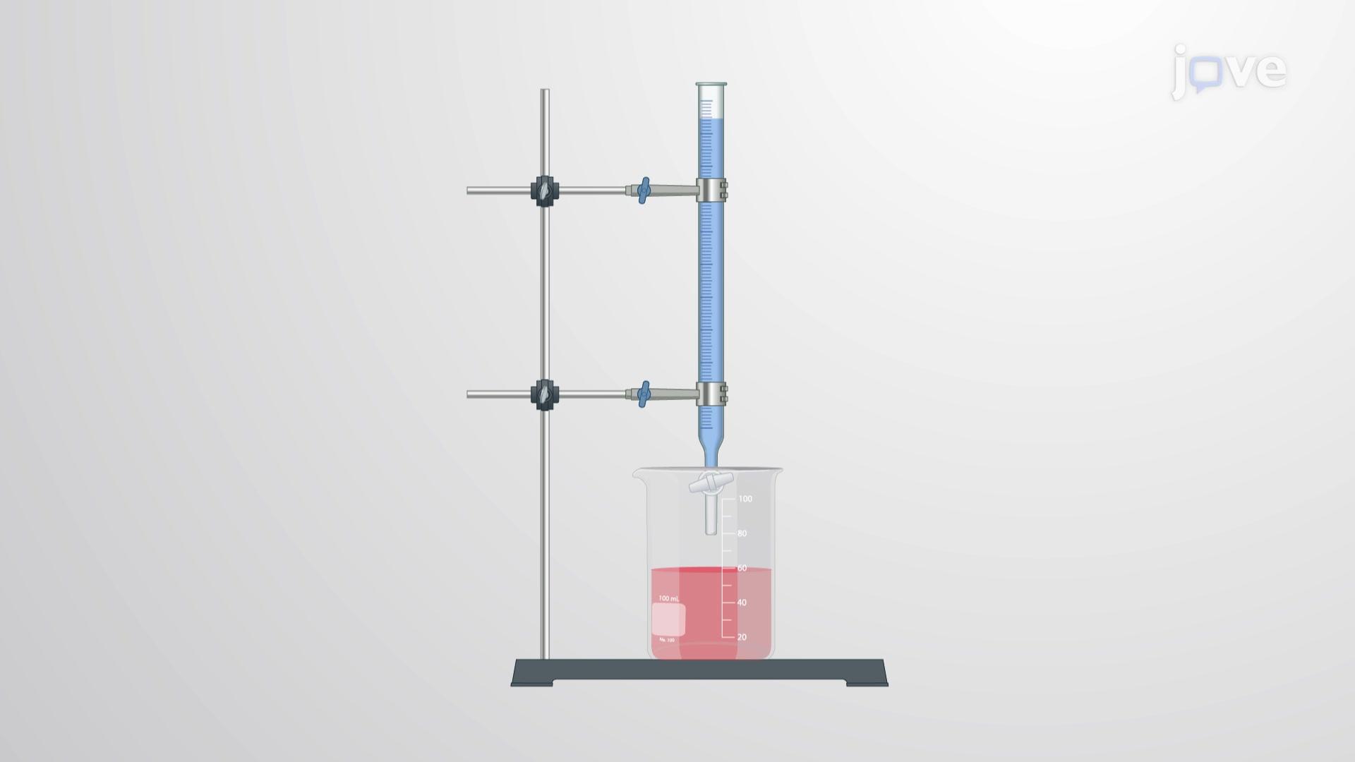 Acid-Base Titration Curves